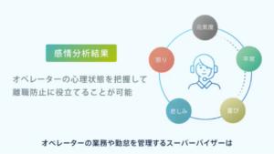 NTTコミュニケーションズ様 サービス紹介動画