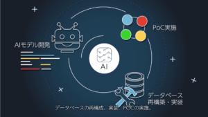 【動画制作実績】バリュエンステクノロジーズ株式会社様 サービス紹介動画