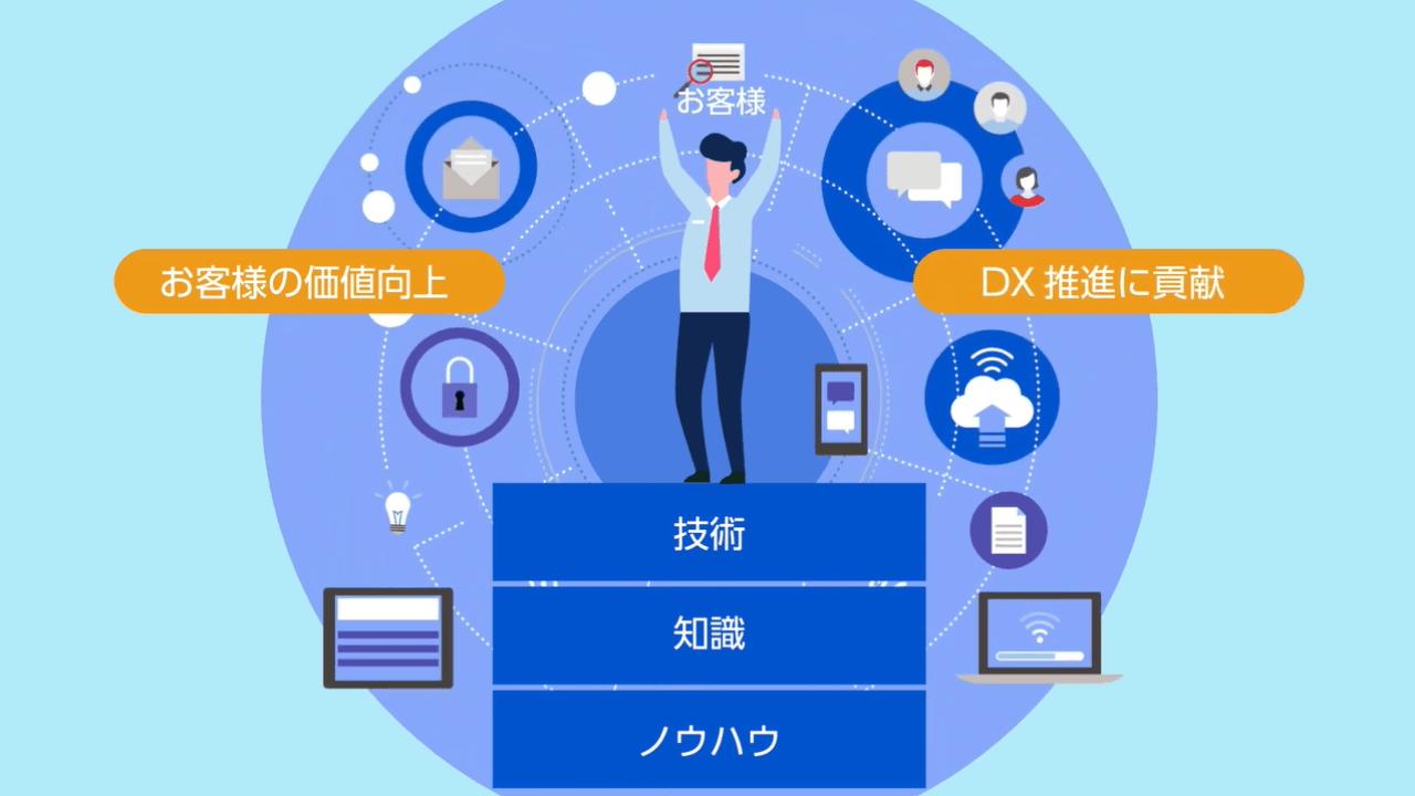 【動画制作実績】リックソフト株式会社様 IR動画